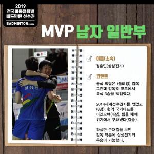 2019 여름철선수권 결산, 남일부 MVP 정훈민