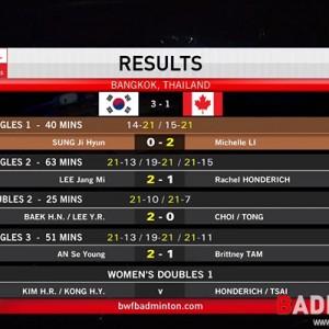 [우버컵] 한국, 캐나다 3-1로 꺾고 준결승 진출
